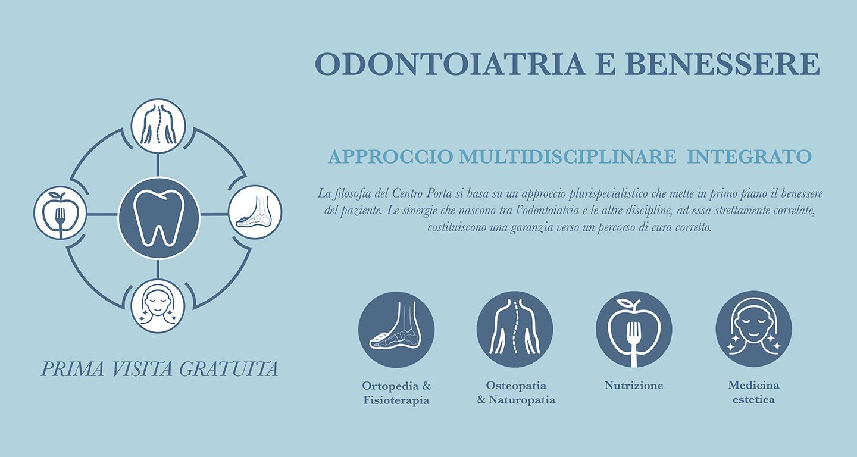 Approccio multispecialistico integrato
